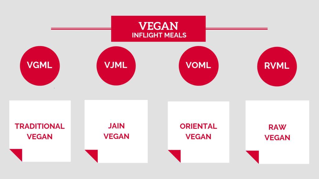 vegan inflight meals